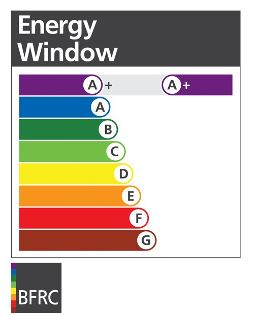 energy-efficient-double-glazing